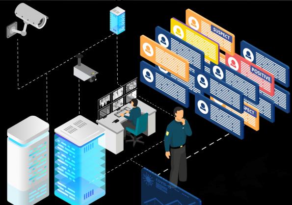 Intelex Vision recibe 2,9 millones de euros en una ronda de financiación
